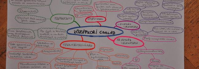 Bosnyákné Szűcs Erzsébet: A portfólió mint tanulást segítő és értékelési módszer